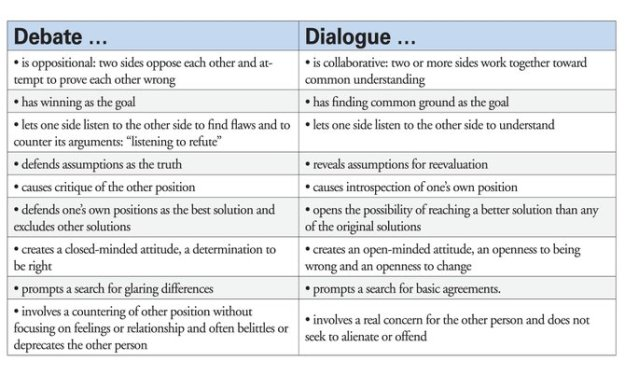"SOURCE: U.S. Department of Justice Community Relations Service ""Community Dialogue Guide: Conducting a Discussion on Race"""